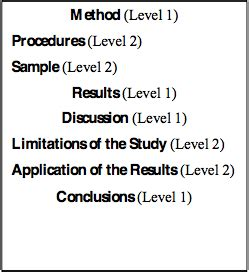 Apa research paper requirements